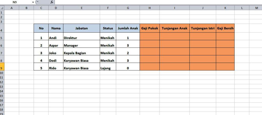 Tabel Gaji Karyawan